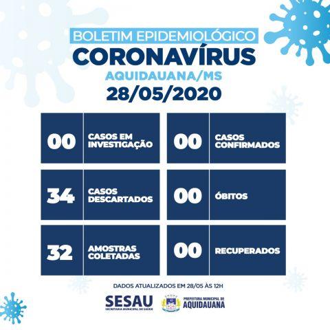 CORONAVÍRUS  BOLETIM EPIDEMIOLÓGICO 28/05😷