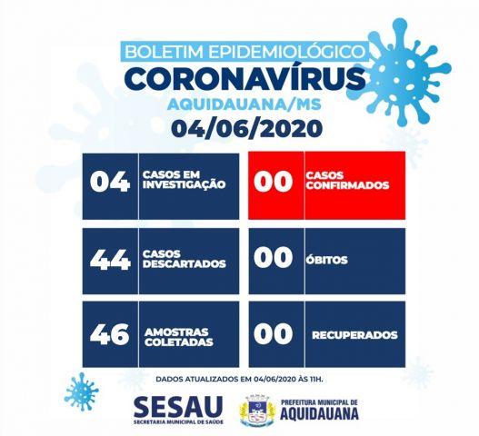 CORONAVÍRUS| BOLETIM EPIDEMIOLÓGICO 04/06/2020 😷