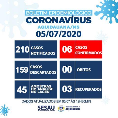 CORONAVÍRUS| BOLETIM EPIDEMIOLÓGICO 05/07😷