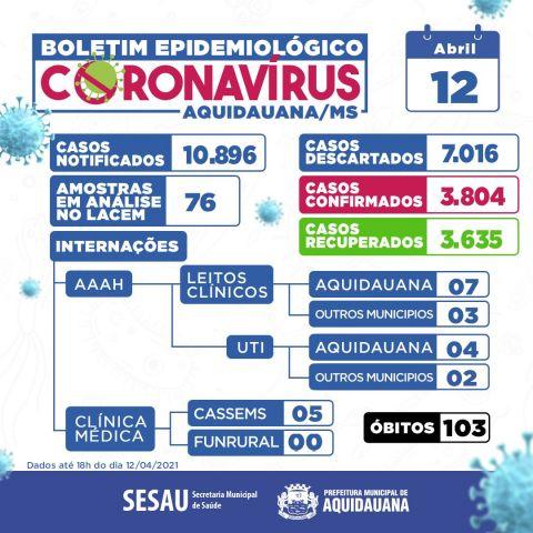 CORONAVÍRUS  BOLETIM EPIDEMIOLÓGICO 12/04/2021😷