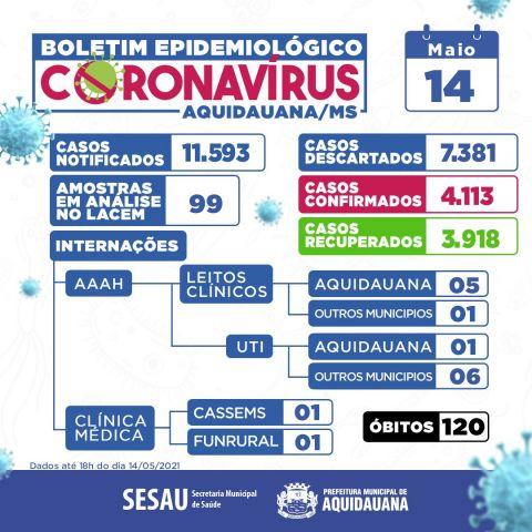 CORONAVÍRUS| BOLETIM EPIDEMIOLÓGICO 14/05/2021😷